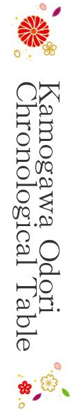 Kamogawa Odori Chronological Table